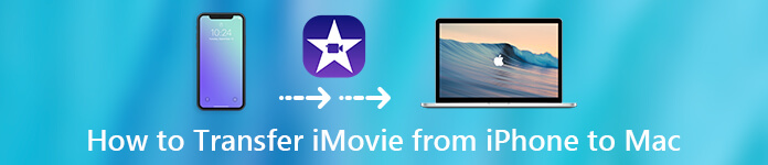 Transfer iMovie Videos from iPhone to Mac