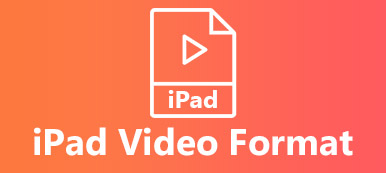 iPad-Videoformat