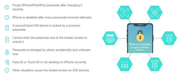 Probleme mit dem iPhone-Passwort knacken