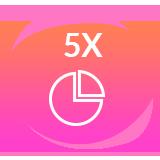 5X freier Speicherplatz