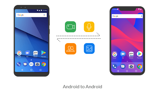Android à Android