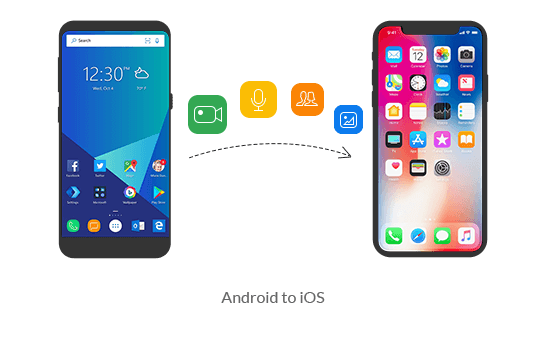 Android à iOS