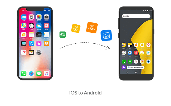 iOS à Android