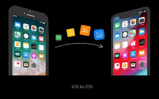 iOS à iOS