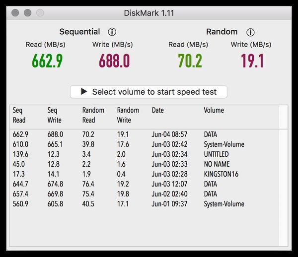 Résultat du test Diskmark