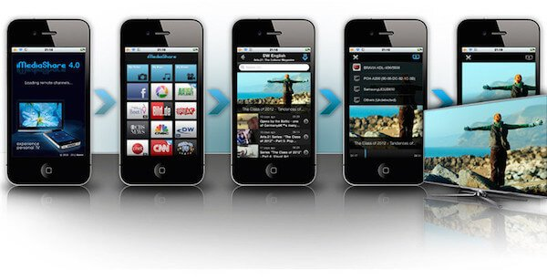 Top Best Methods for Screen Mirroring with iPhone