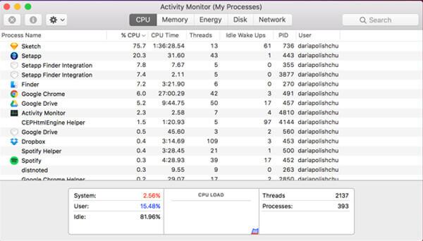 Beschleunigen Sie die Mac-CPU