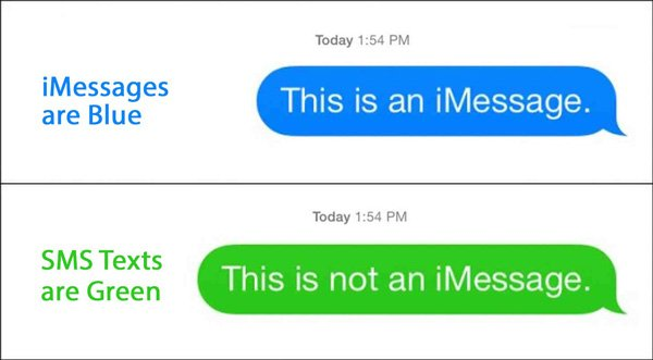 Text-iMessage