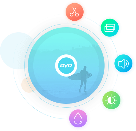 DVD EDITOR AND CONVERTER